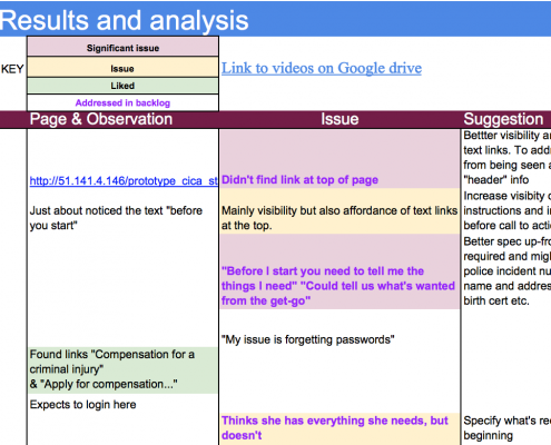 analysing and communicating usability issues
